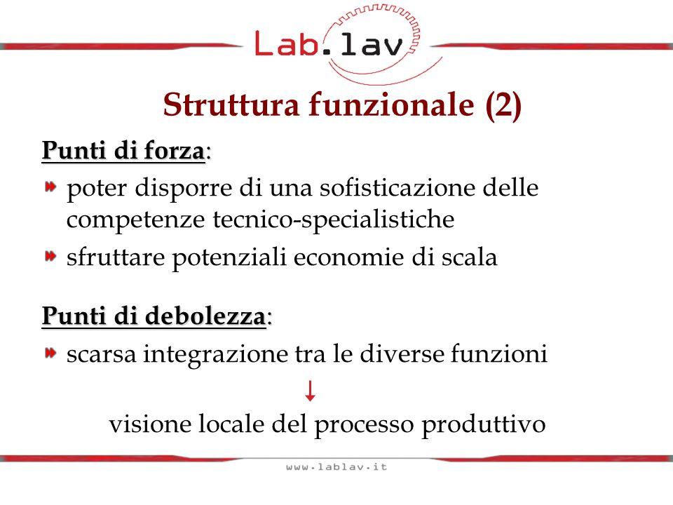 Struttura funzionale (2)