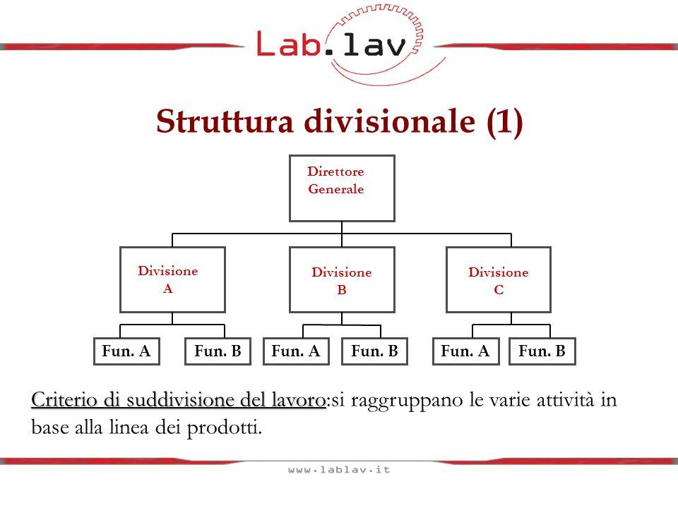 Struttura divisionale (1)