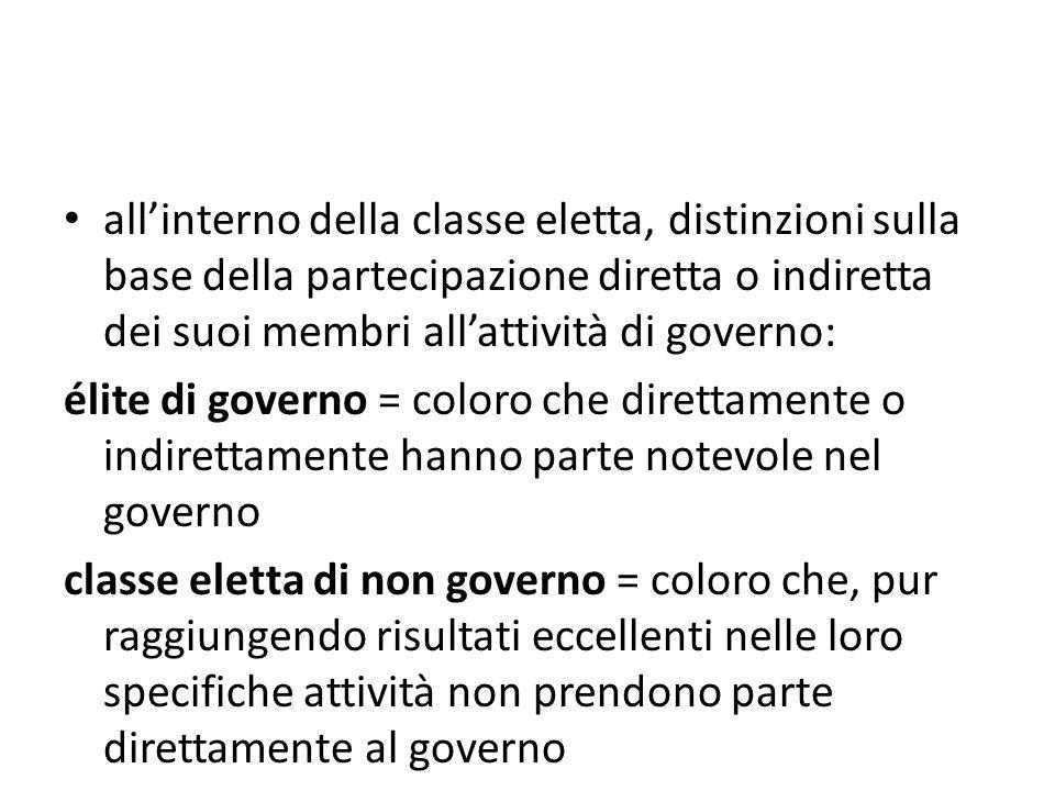 all'interno della classe eletta, distinzioni sulla base della partecipazione diretta o indiretta dei suoi membri all'attività di governo: