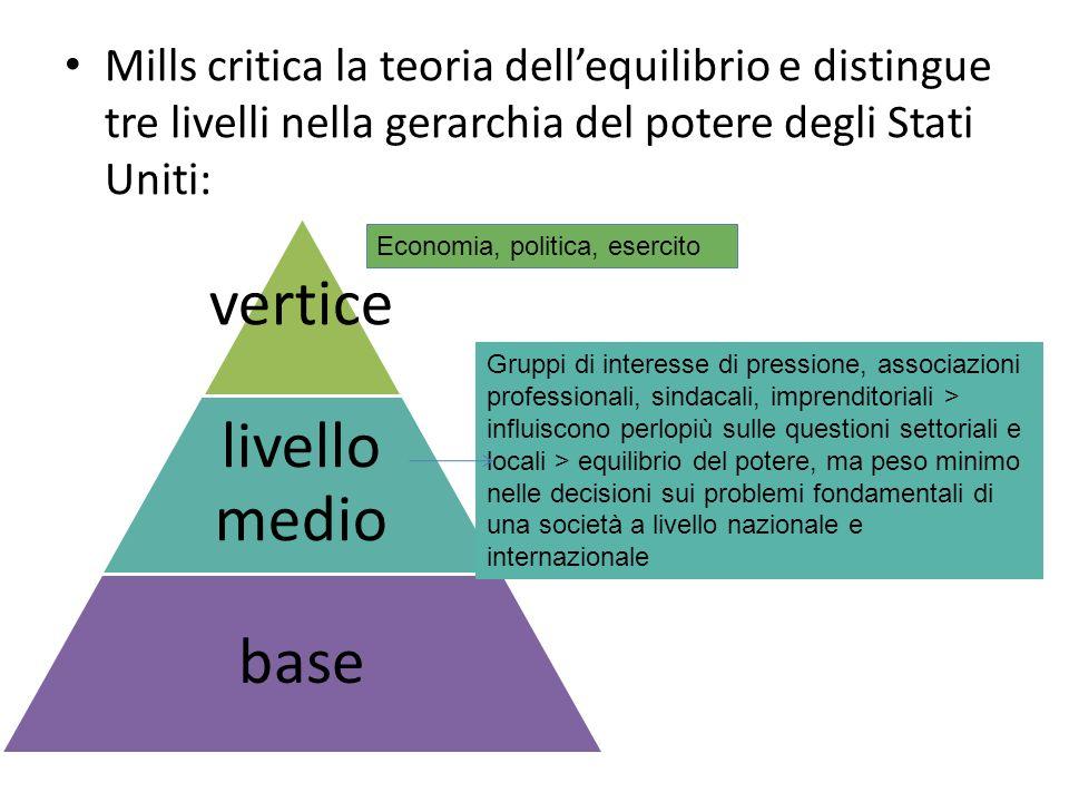 Mills critica la teoria dell'equilibrio e distingue tre livelli nella gerarchia del potere degli Stati Uniti:
