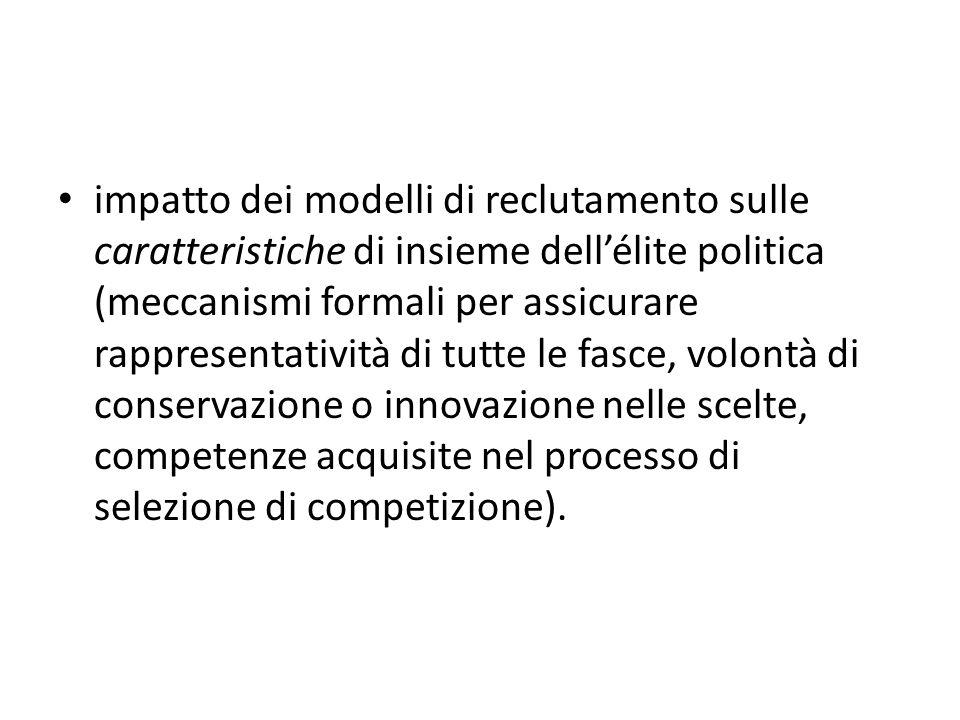 impatto dei modelli di reclutamento sulle caratteristiche di insieme dell'élite politica (meccanismi formali per assicurare rappresentatività di tutte le fasce, volontà di conservazione o innovazione nelle scelte, competenze acquisite nel processo di selezione di competizione).