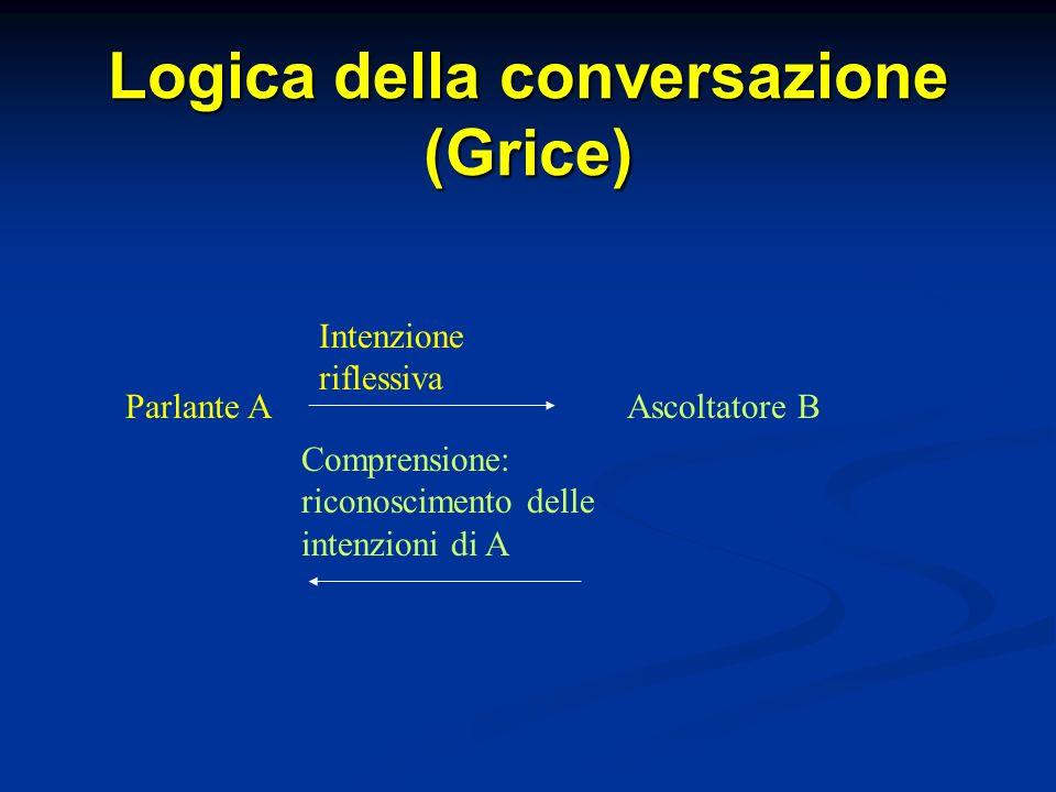 Logica della conversazione (Grice)
