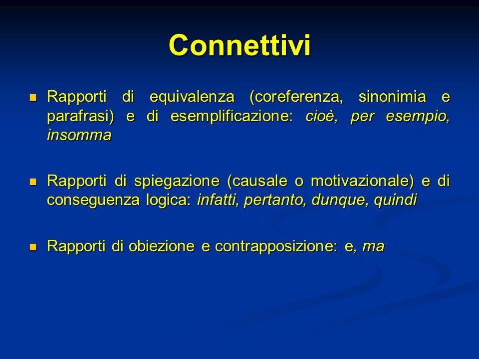 Connettivi Rapporti di equivalenza (coreferenza, sinonimia e parafrasi) e di esemplificazione: cioè, per esempio, insomma.