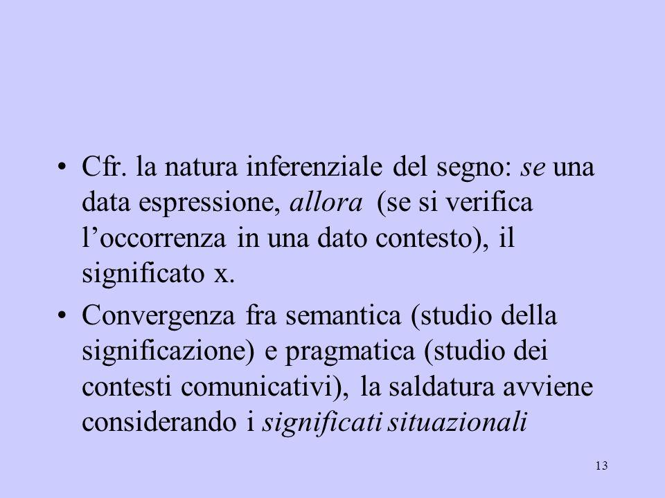 Cfr. la natura inferenziale del segno: se una data espressione, allora (se si verifica l'occorrenza in una dato contesto), il significato x.