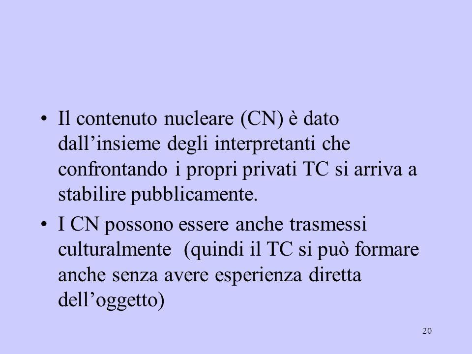 Il contenuto nucleare (CN) è dato dall'insieme degli interpretanti che confrontando i propri privati TC si arriva a stabilire pubblicamente.