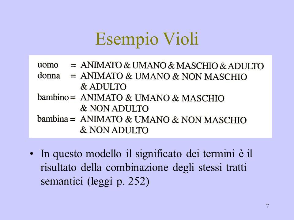 Esempio Violi In questo modello il significato dei termini è il risultato della combinazione degli stessi tratti semantici (leggi p.