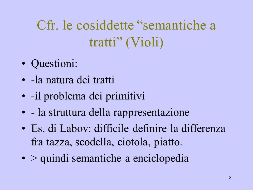 Cfr. le cosiddette semantiche a tratti (Violi)