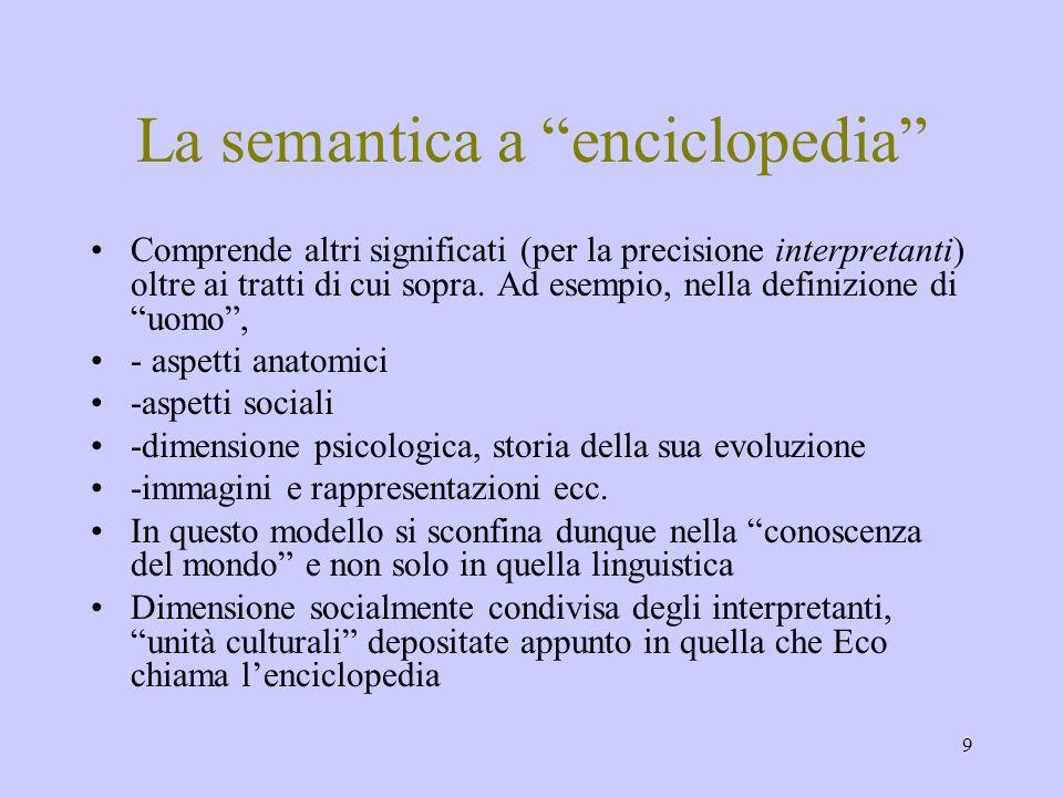 La semantica a enciclopedia