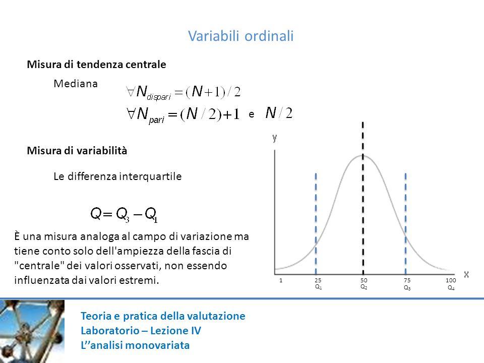 Variabili ordinali Misura di tendenza centrale Mediana e