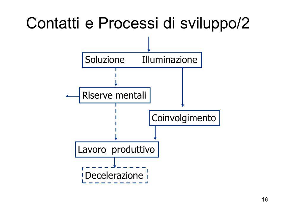 Contatti e Processi di sviluppo/2