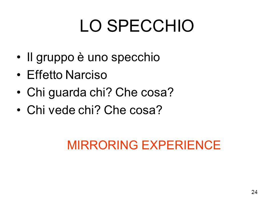 LO SPECCHIO Il gruppo è uno specchio Effetto Narciso