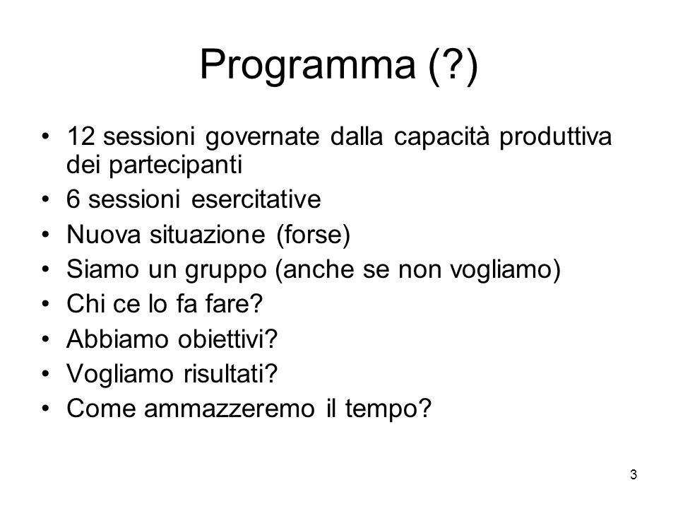 Programma ( ) 12 sessioni governate dalla capacità produttiva dei partecipanti. 6 sessioni esercitative.