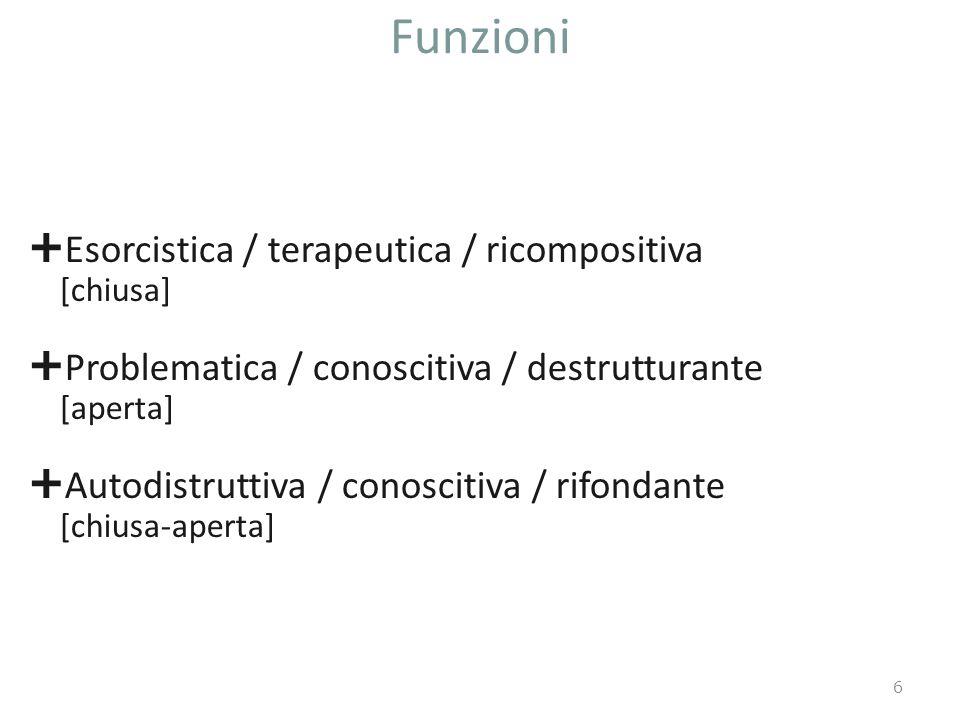 Funzioni Esorcistica / terapeutica / ricompositiva