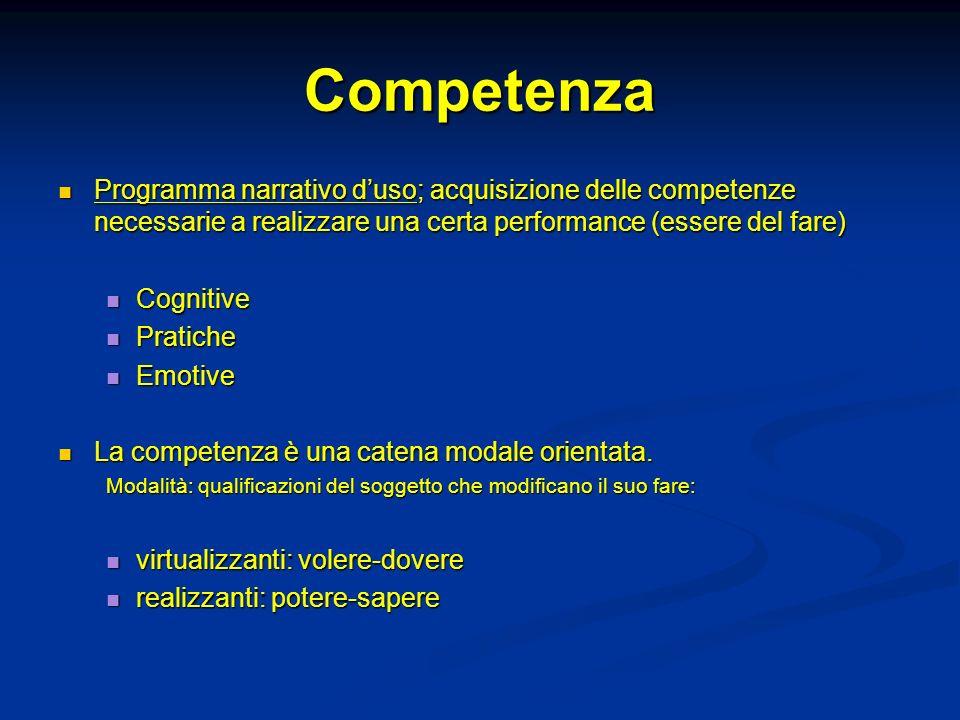 Competenza Programma narrativo d'uso; acquisizione delle competenze necessarie a realizzare una certa performance (essere del fare)
