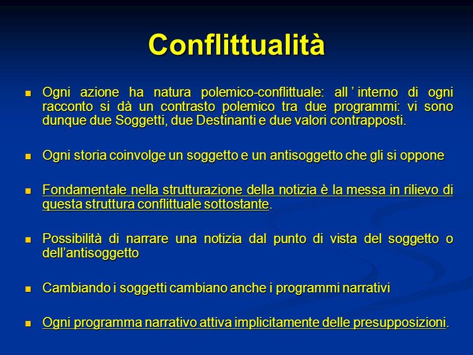 Conflittualità