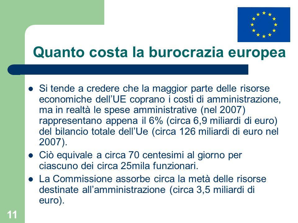 Quanto costa la burocrazia europea