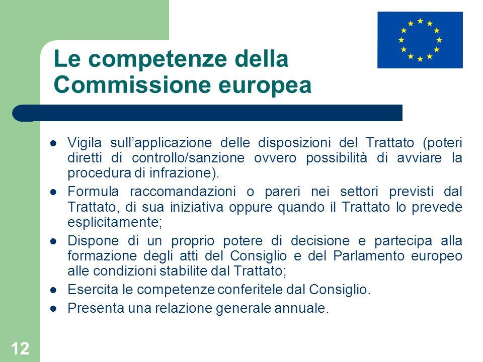 Le competenze della Commissione europea