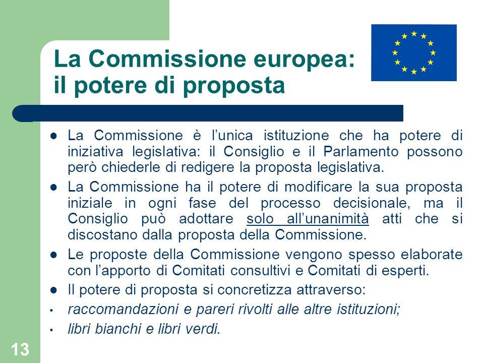 La Commissione europea: il potere di proposta