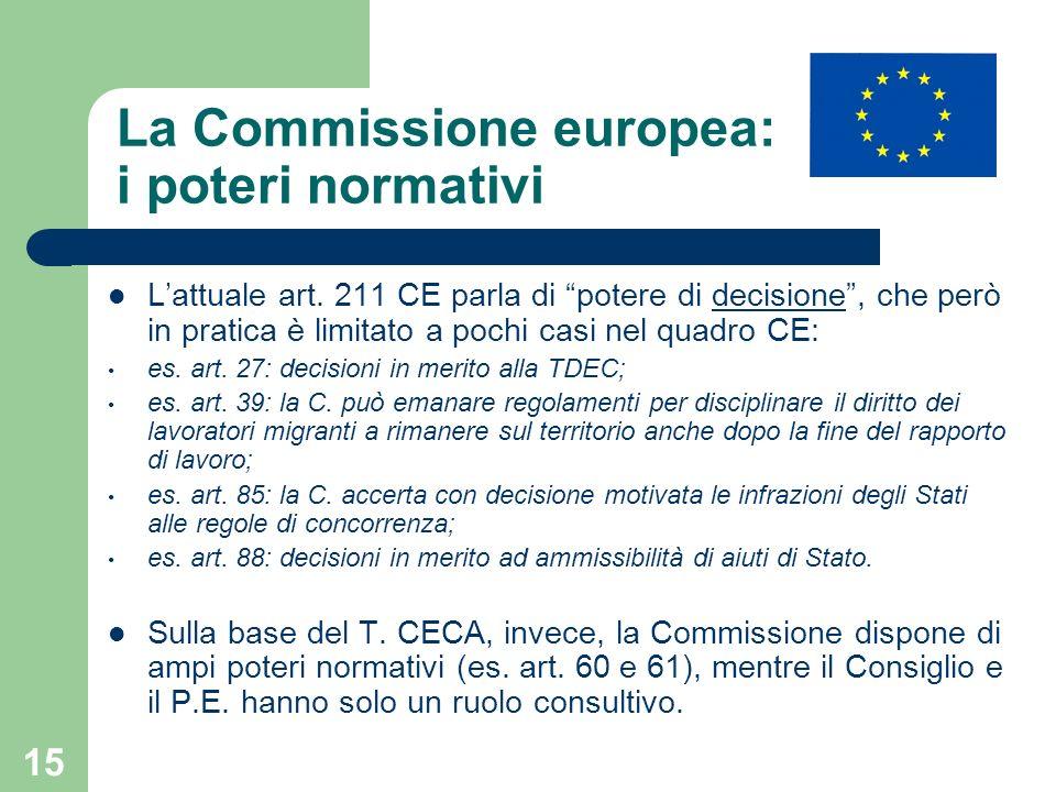 La Commissione europea: i poteri normativi