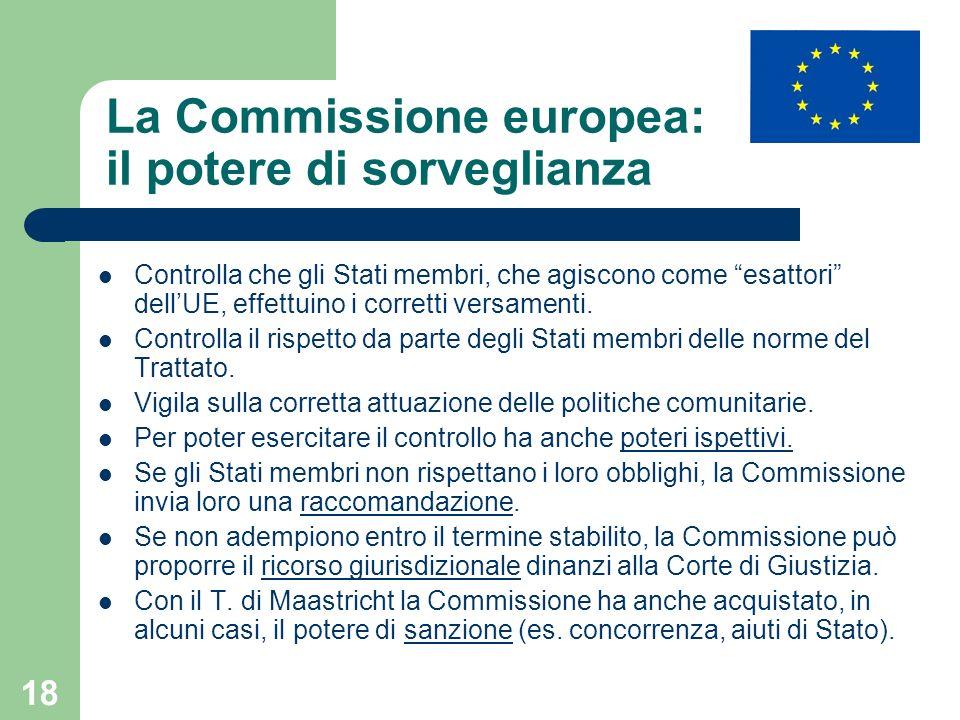 La Commissione europea: il potere di sorveglianza