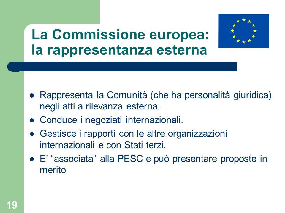 La Commissione europea: la rappresentanza esterna
