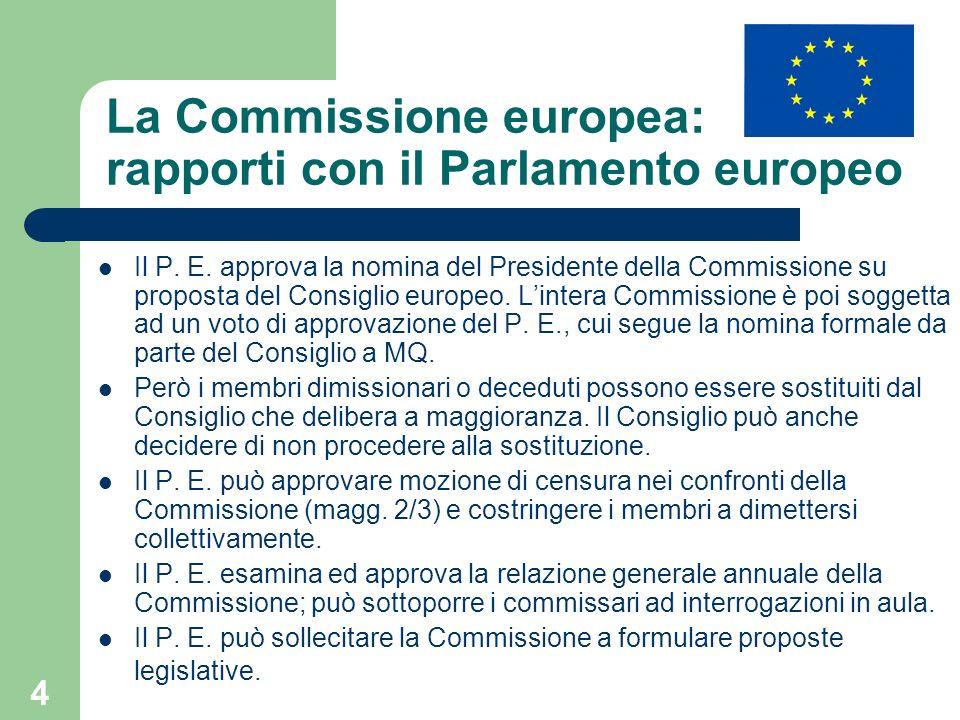 La Commissione europea: rapporti con il Parlamento europeo