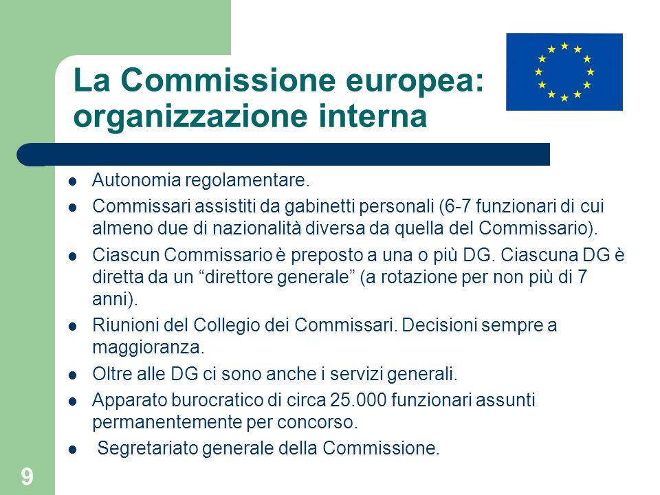 La Commissione europea: organizzazione interna