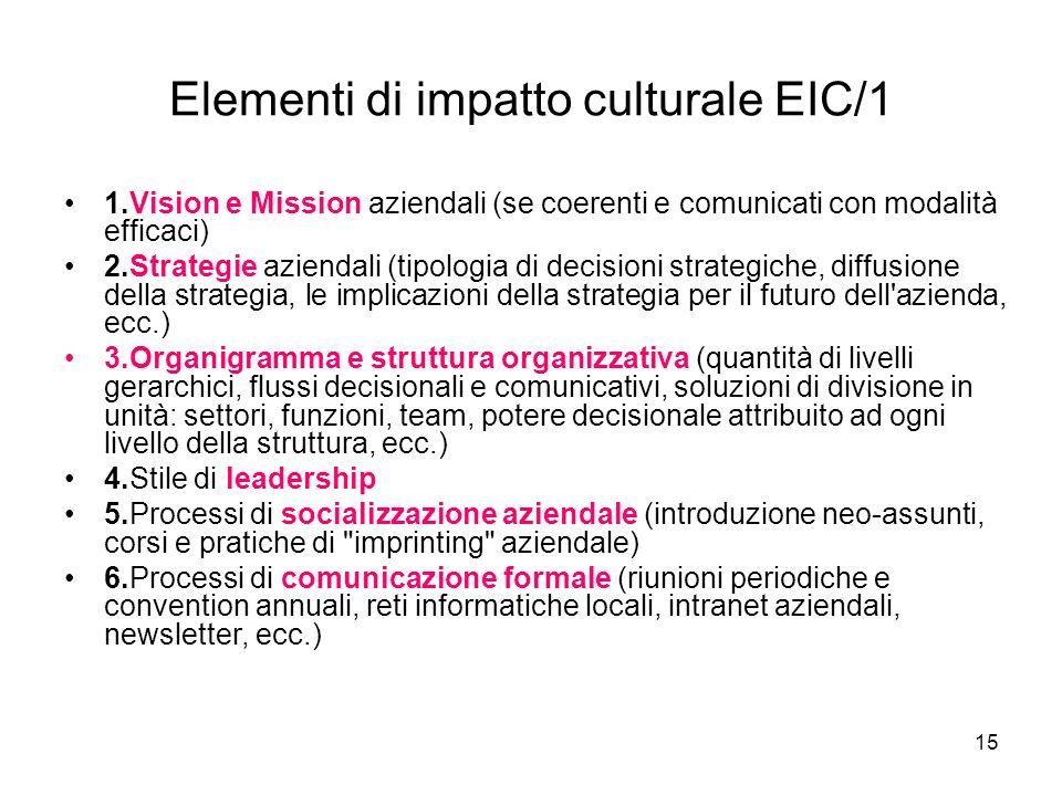 Elementi di impatto culturale EIC/1