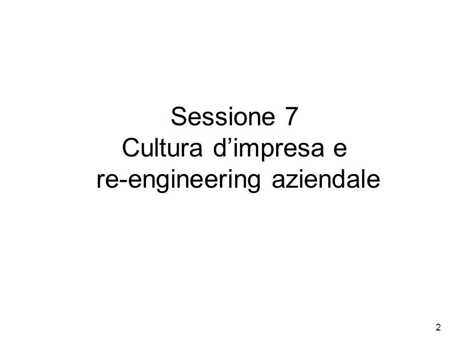 Sessione 7 Cultura d'impresa e re-engineering aziendale