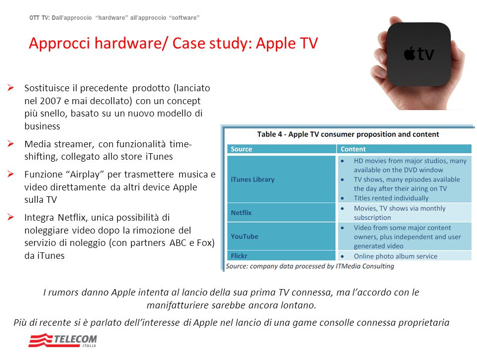 Approcci hardware/ Case study: Apple TV