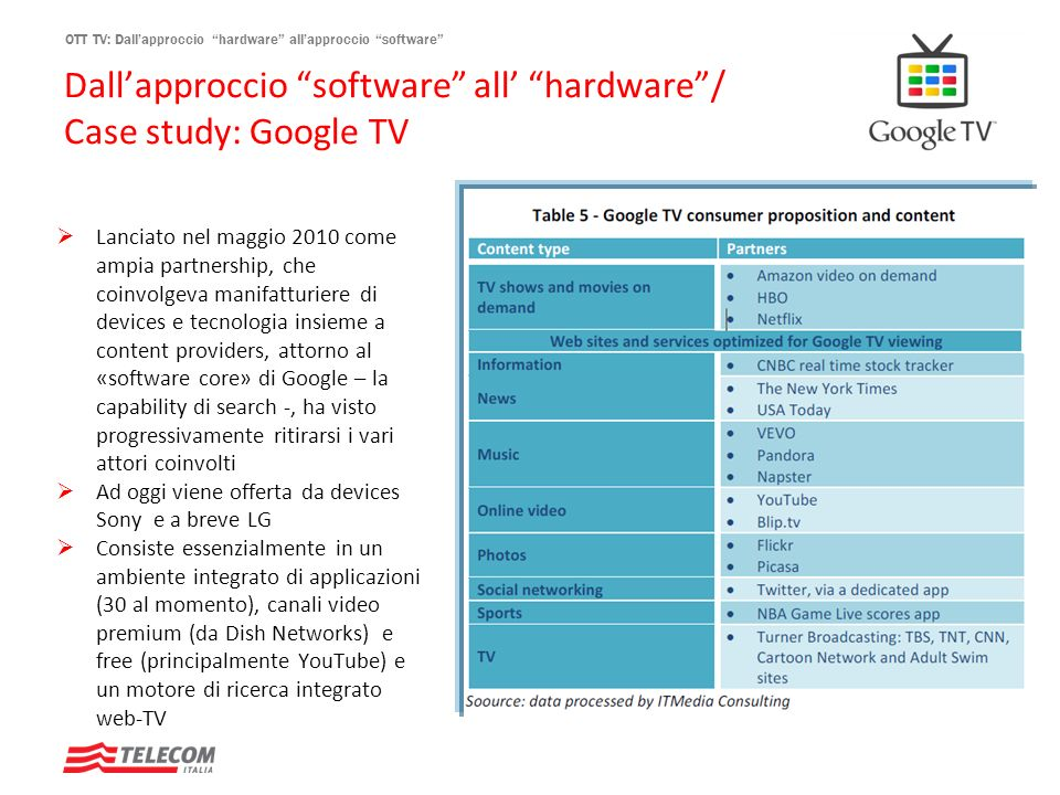 Dall'approccio software all' hardware / Case study: Google TV