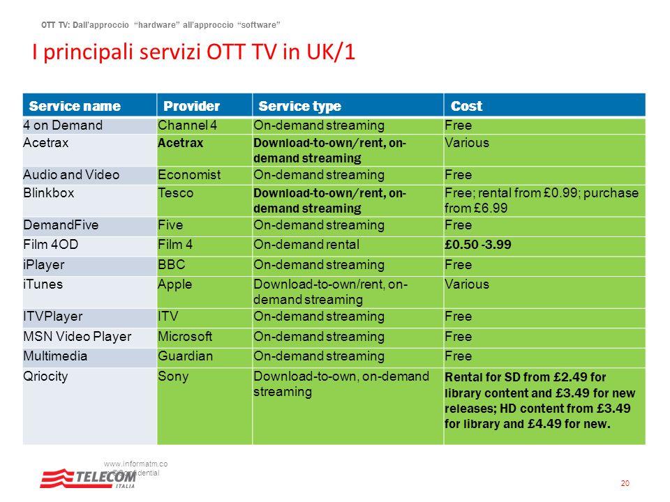 I principali servizi OTT TV in UK/1