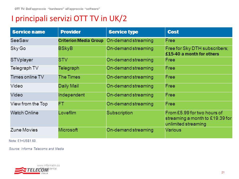 I principali servizi OTT TV in UK/2