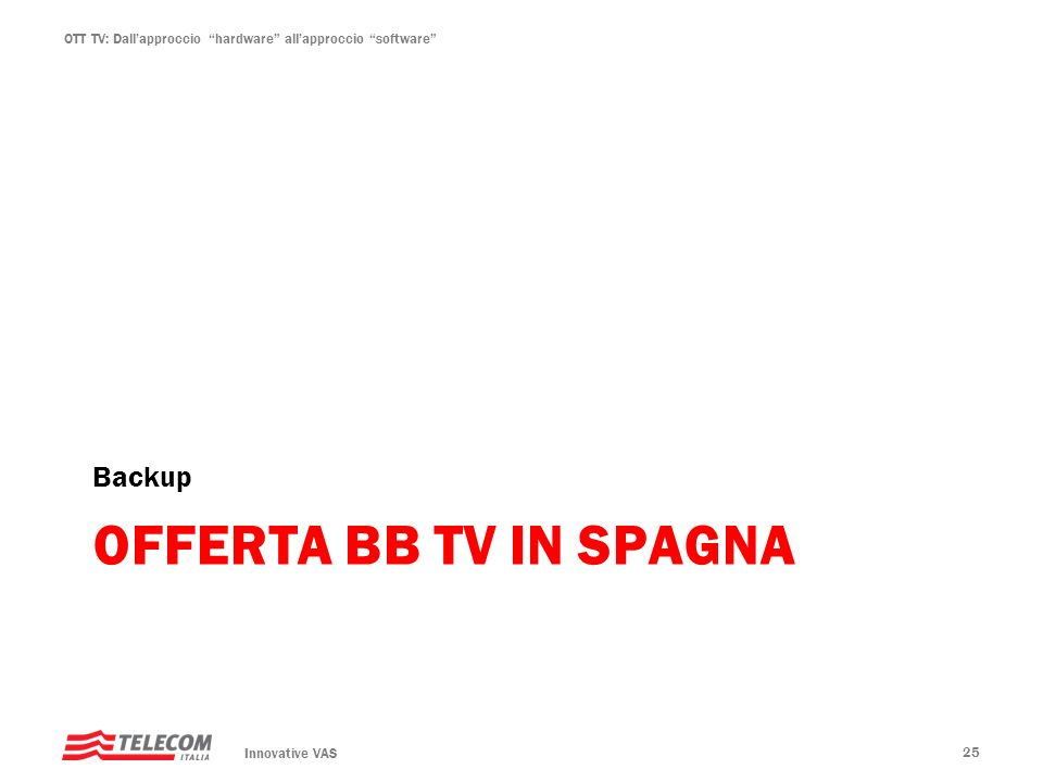 Backup Offerta bb tv in SPAGNA Innovative VAS 25