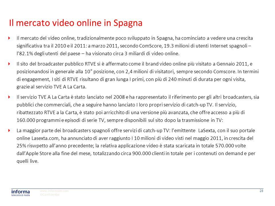 Il mercato video online in Spagna