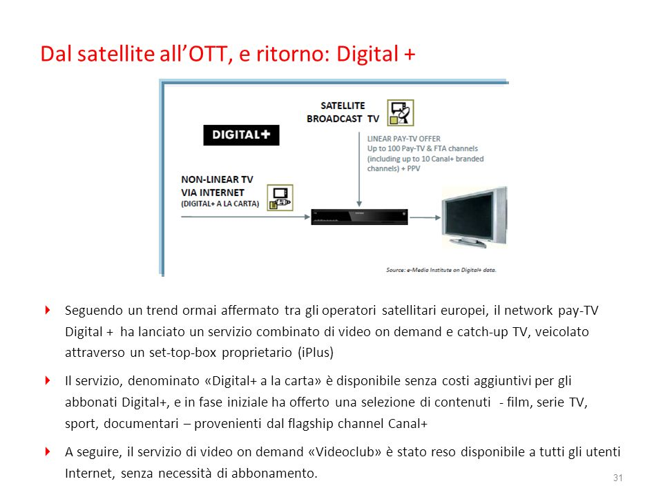 Dal satellite all'OTT, e ritorno: Digital +