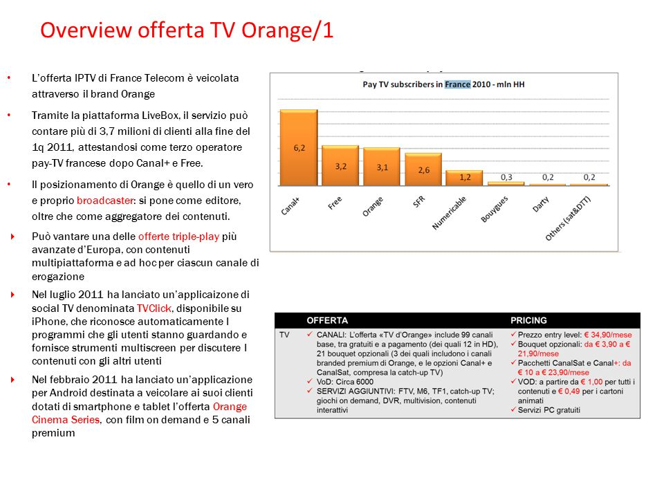 Overview offerta TV Orange/1