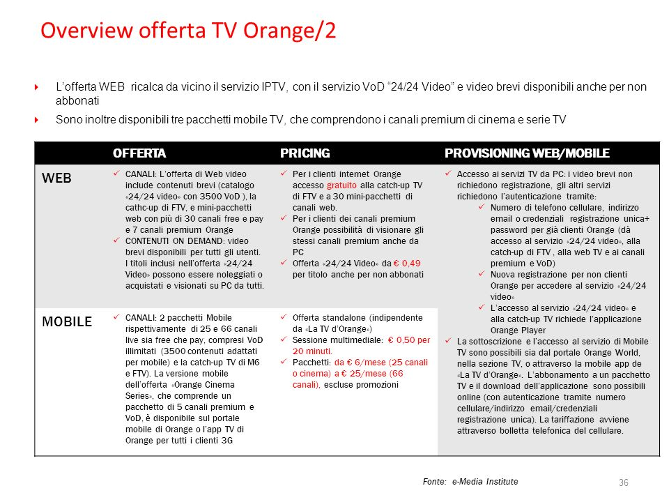 Overview offerta TV Orange/2