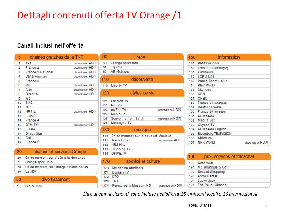Dettagli contenuti offerta TV Orange /1