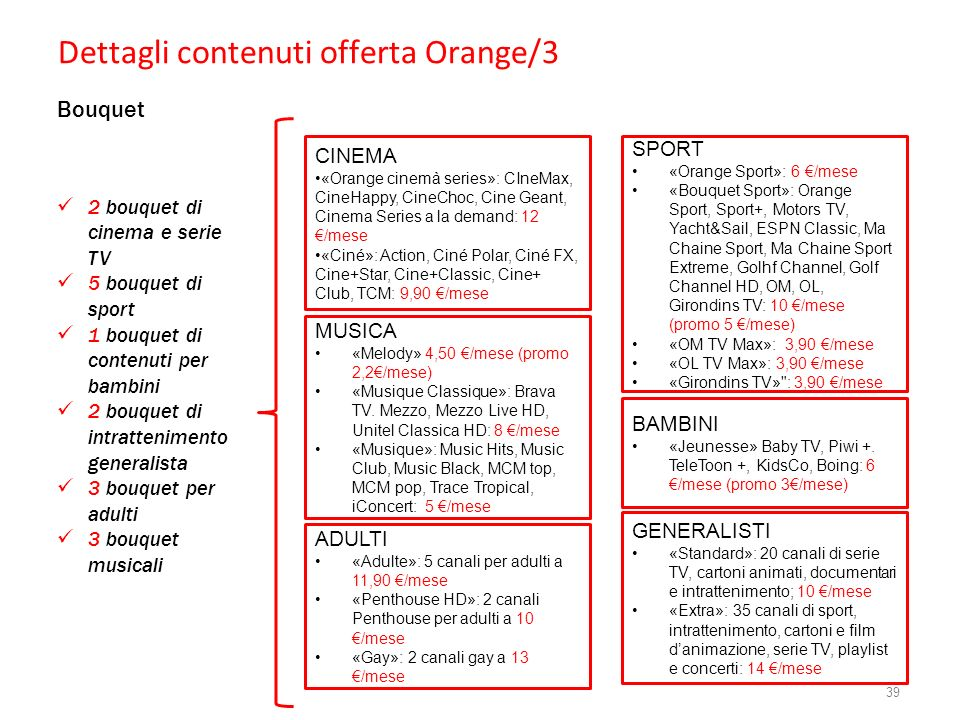 Dettagli contenuti offerta Orange/3