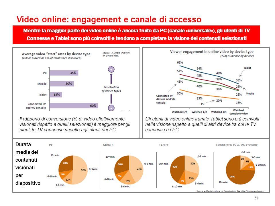 Video online: engagement e canale di accesso