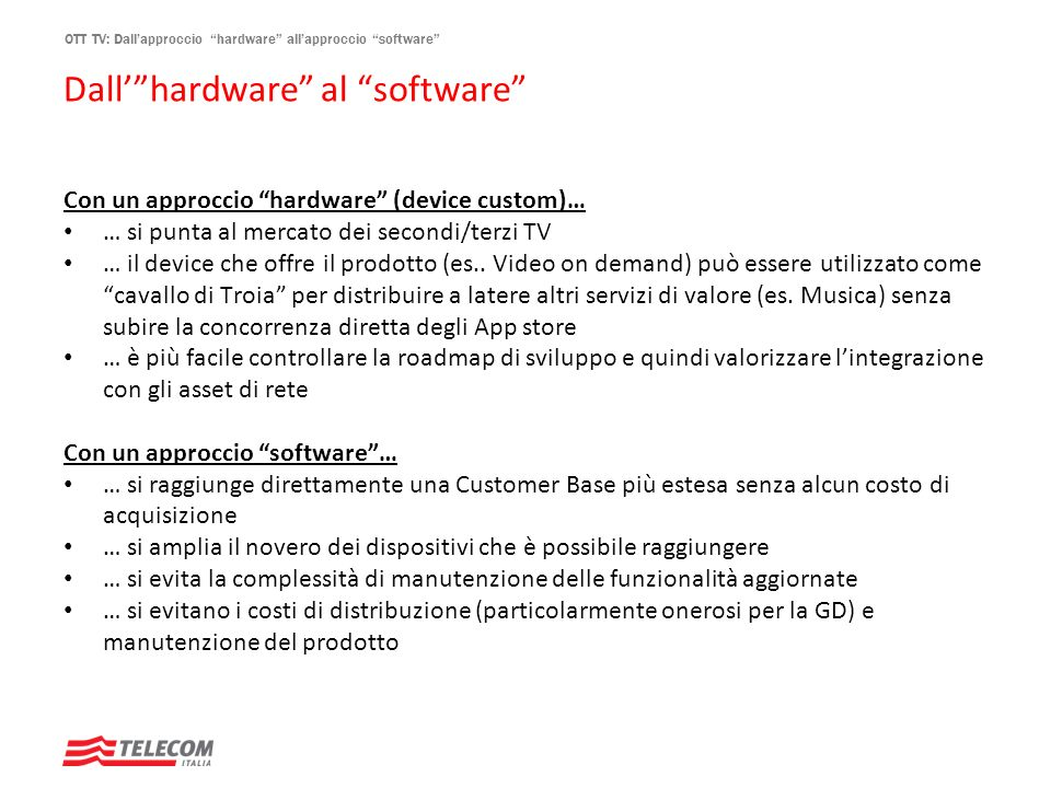 Dall' hardware al software
