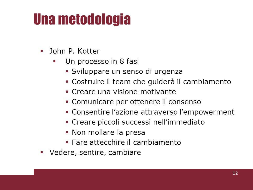 Una metodologia John P. Kotter Un processo in 8 fasi