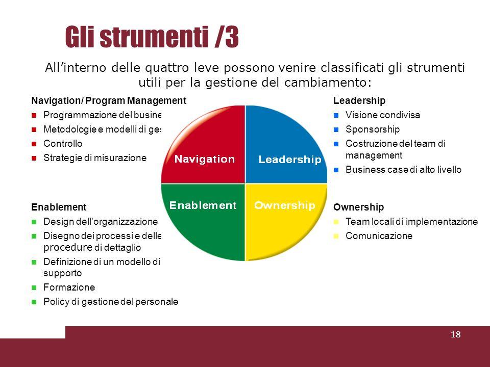 Gli strumenti /3 All'interno delle quattro leve possono venire classificati gli strumenti utili per la gestione del cambiamento: