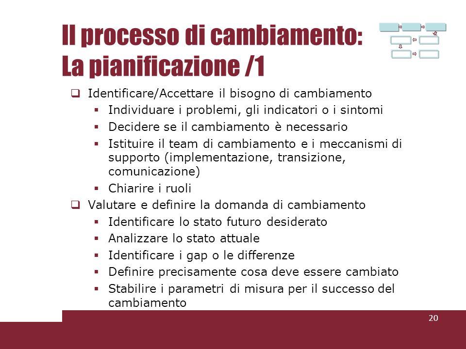 Il processo di cambiamento: La pianificazione /1