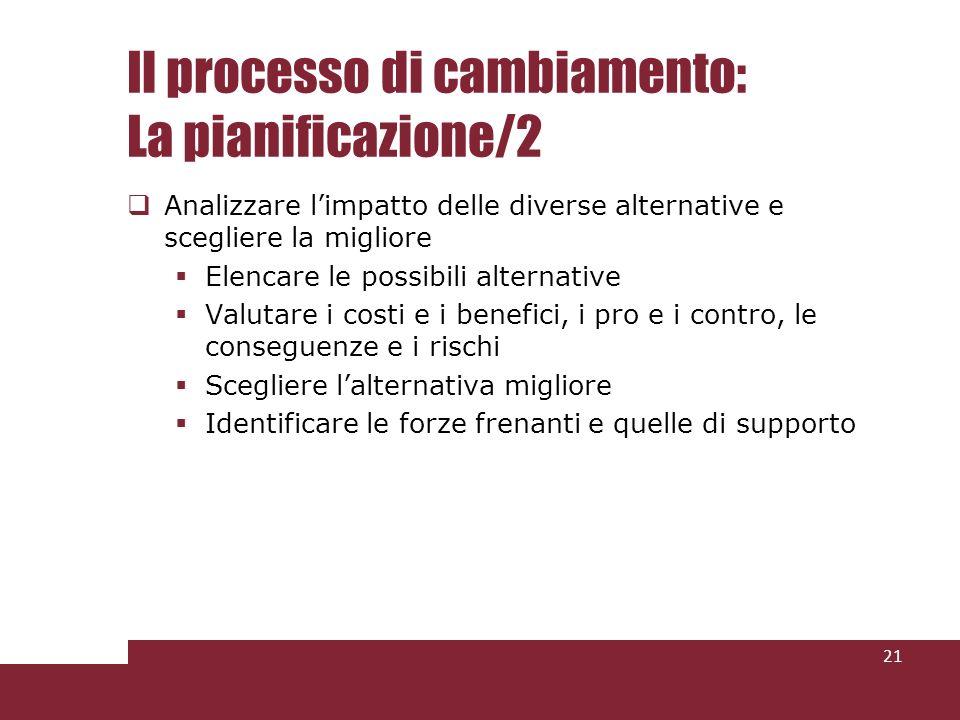 Il processo di cambiamento: La pianificazione/2