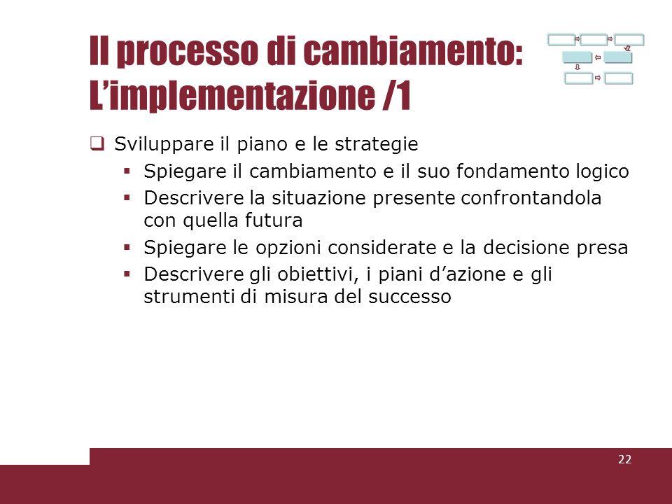 Il processo di cambiamento: L'implementazione /1