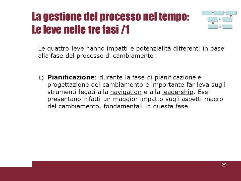 La gestione del processo nel tempo: Le leve nelle tre fasi /1