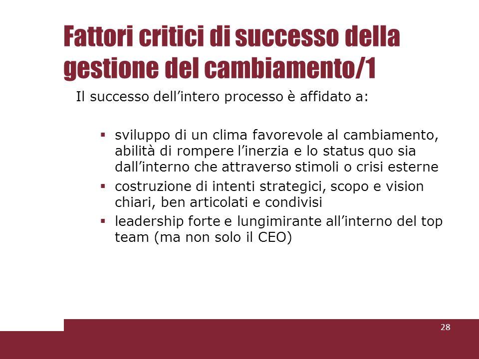 Fattori critici di successo della gestione del cambiamento/1