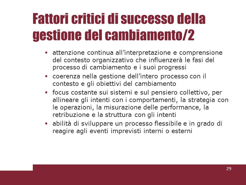 Fattori critici di successo della gestione del cambiamento/2